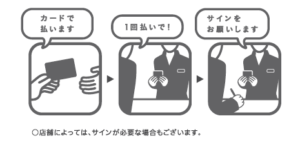 au walletでの支払い