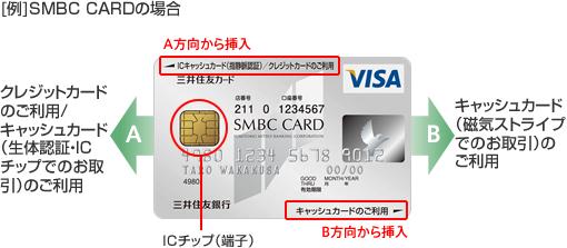SMBCCARDクレジット一体型カードのキャッシュカード種別がICキャッシュカードの場合
