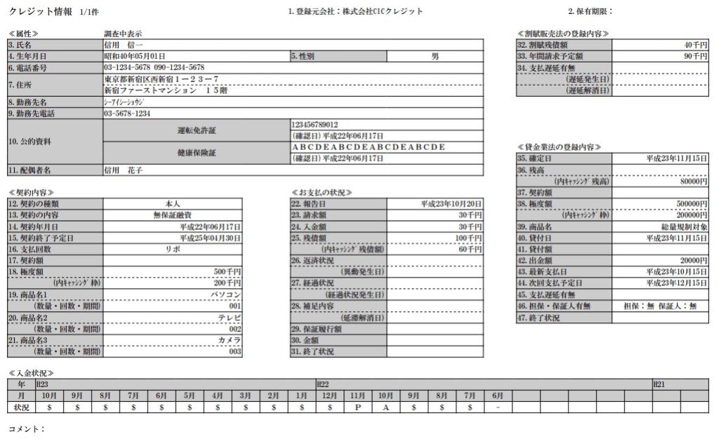 クレジットカードヒストリー(信用情報)がみられるCICでの調査結果