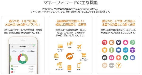 おすすめの家計簿アプリ:マネーフォワード