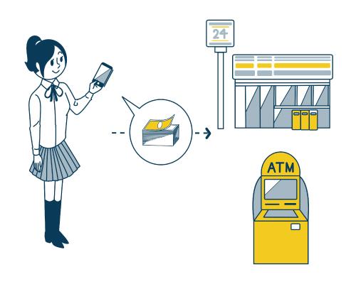 バンドルカードは、コンビニの端末(FamiポートやLoppiなど)で申込券を発券してレジで支払えば、かんたんにチャージできます。